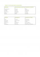 Tabelle Kohlenhydrate